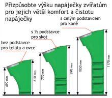Podstavec 28/56cm k napaječce NORMANDY